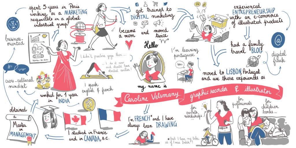 caroline vetsmany is an illustrator doing graphic recording between Lisbon, Paris, Lyon, Barcelona...