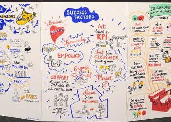 graphic recording success factors