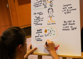 graphic recording budapest
