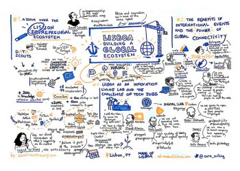 graphic recording - MadeofLisboa