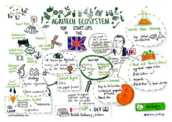 graphic recording agritech