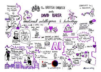 graphic recording david baker