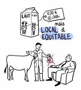 lait local